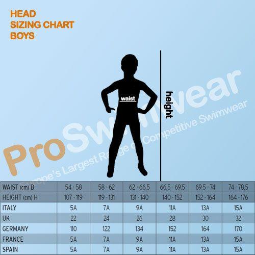 Head Size Boy's Guide