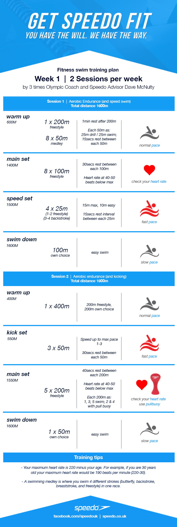 Speedo Swim Fitness Plan
