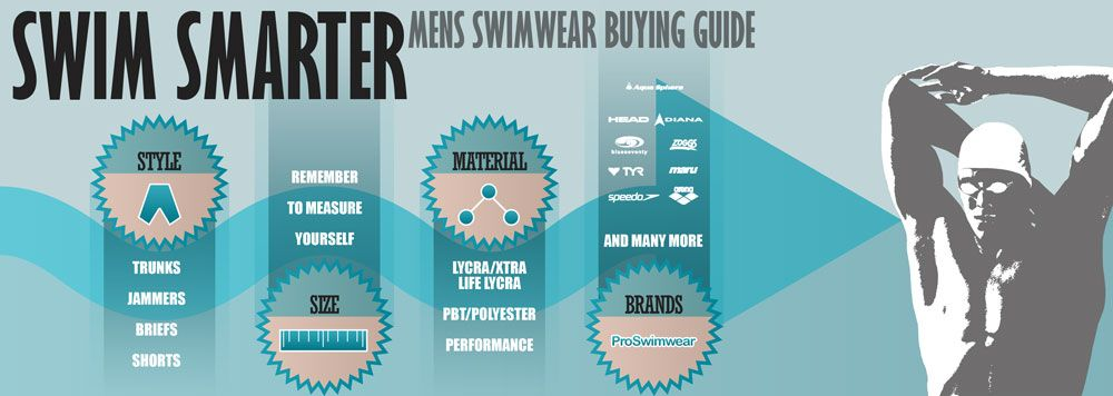 Mens Swimwear Guide